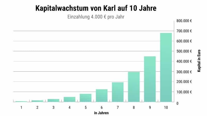 Karl_10Jahre