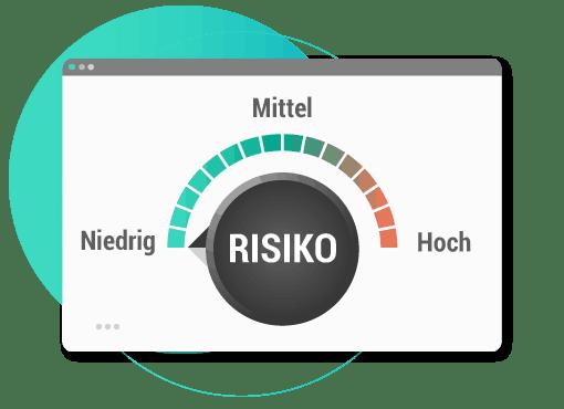 Dynamisches Risikoniveau - Behalten Sie die volle Kontrolle