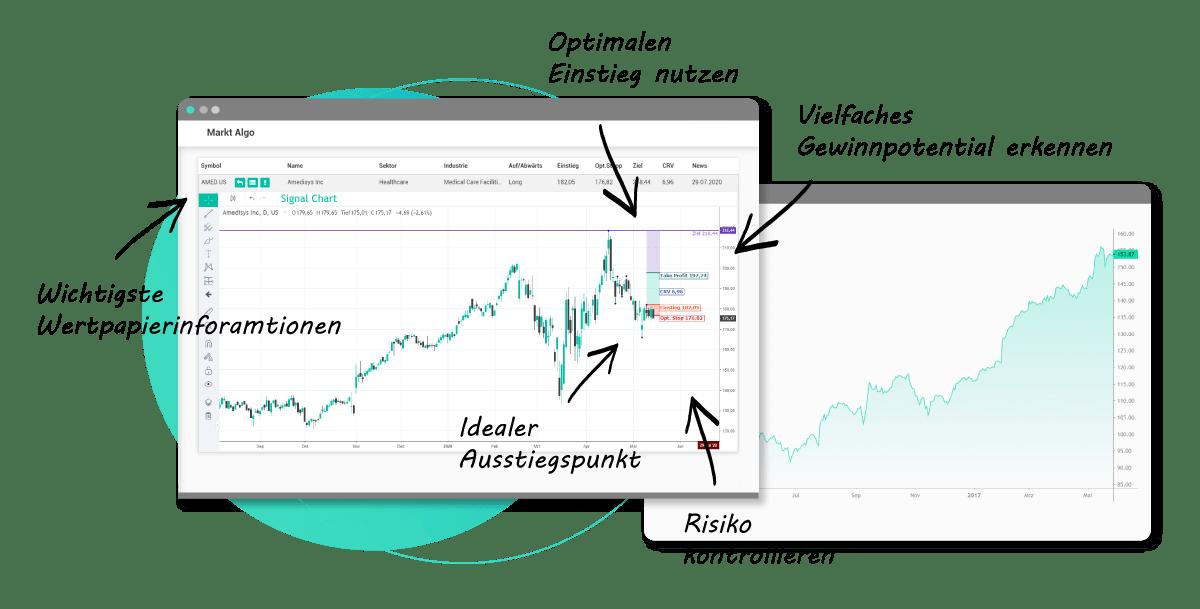 börsensoftware-1200p-ProChartsx
