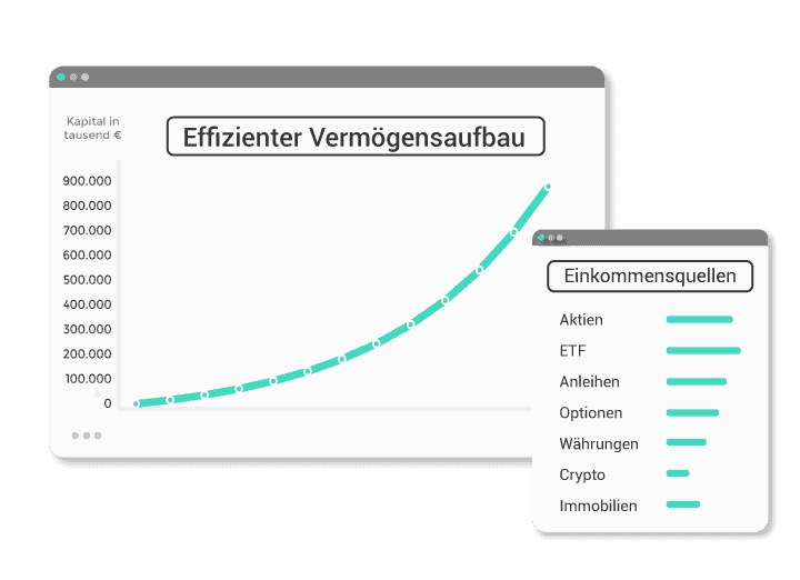 Effizienter-Vermögensaufbau-720px
