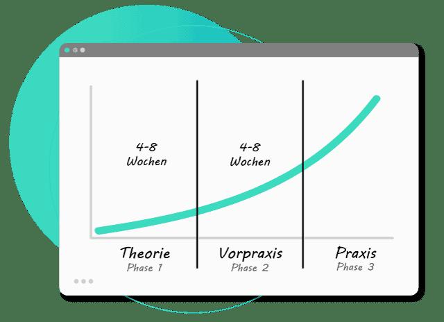 profitabel-in-nur-3-schritten-zur-finanziellen-freiheit-720p